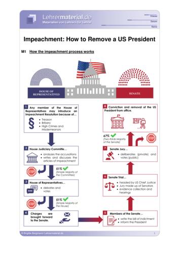 Vorschaugrafik 1 für das  Arbeitsblatt Impeachment: How to Remove a US President von Lehrermaterial.de.