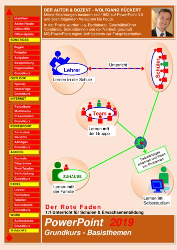 Vorschaugrafik für das  Arbeitsblatt Grundkurs: MS PowerPoint 2019 von Lehrermaterial.de