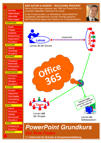 Vorschaugrafik 1 für das  Arbeitsblatt Grundkurs: MS PowerPoint Office 365 von Lehrermaterial.de.