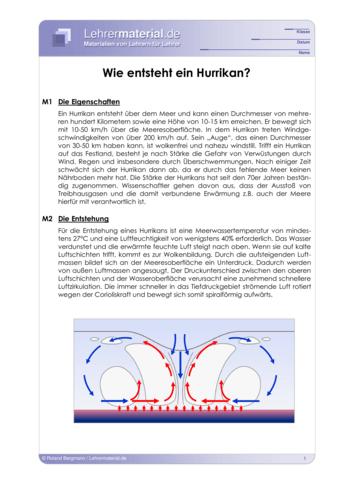 Vorschaugrafik 1 für das  Arbeitsblatt Wie entsteht ein Hurrikan? von Lehrermaterial.de.