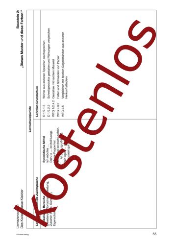 Vorschaugrafik 1 für das kostenlose Arbeitsblatt Lernszenarien (II) - Des Kaisers neue Kleider (4) von Lehrermaterial.de.