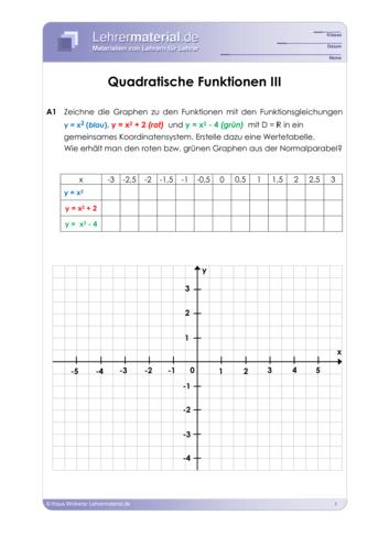 Vorschaugrafik 1 für das  Arbeitsblatt Quadratische Funktionen III von Lehrermaterial.de.