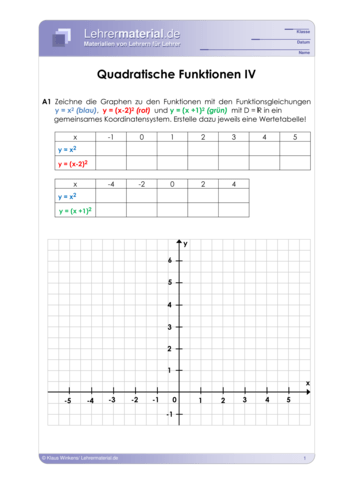 Vorschaugrafik 1 für das  Arbeitsblatt Quadratische Funktionen IV von Lehrermaterial.de.