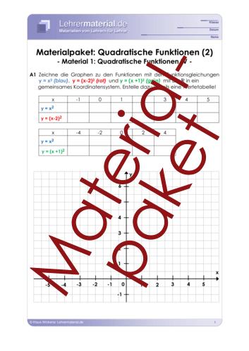 Vorschaugrafik 1 für das  Arbeitsblatt Materialpaket: Quadratische Funktionen (2) von Lehrermaterial.de.