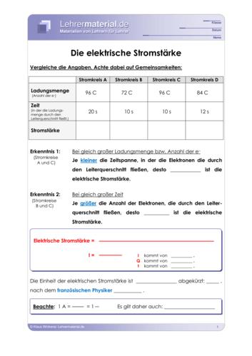 Vorschaugrafik 1 für das  Arbeitsblatt Die elektrische Stromstärke von Lehrermaterial.de.