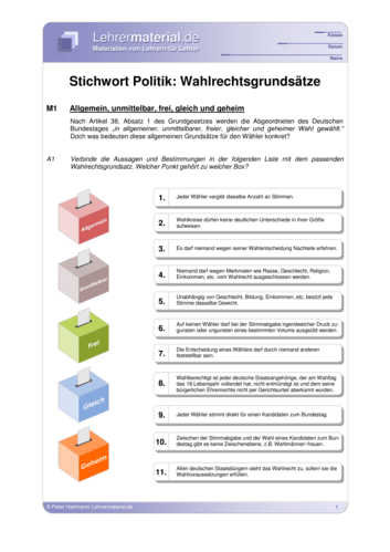 Vorschaugrafik für das  Arbeitsblatt Stichwort Politik: Wahlrechtsgrundsätze von Lehrermaterial.de