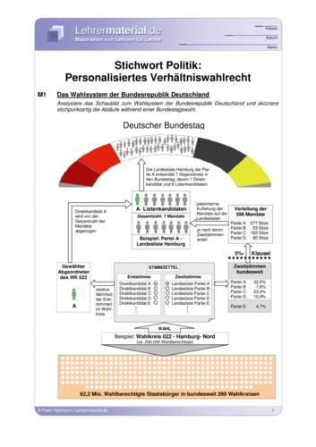 Vorschaugrafik 1 für das  Arbeitsblatt Stichwort Politik: Personalisiertes Verhältniswahlrecht von Lehrermaterial.de.