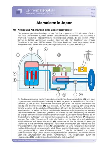 Vorschaugrafik 1 für das  Arbeitsblatt Atomalarm in Japan von Lehrermaterial.de.