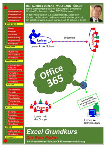 Vorschaugrafik 1 für das  Arbeitsblatt Grundkurs: MS Excel Office 365/2019 von Lehrermaterial.de.