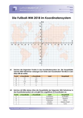 Vorschaugrafik 1 für das  Arbeitsblatt Die Fußball-WM 2018 im Koordinatensystem von Lehrermaterial.de.